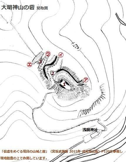 大明神山の砦見取図①