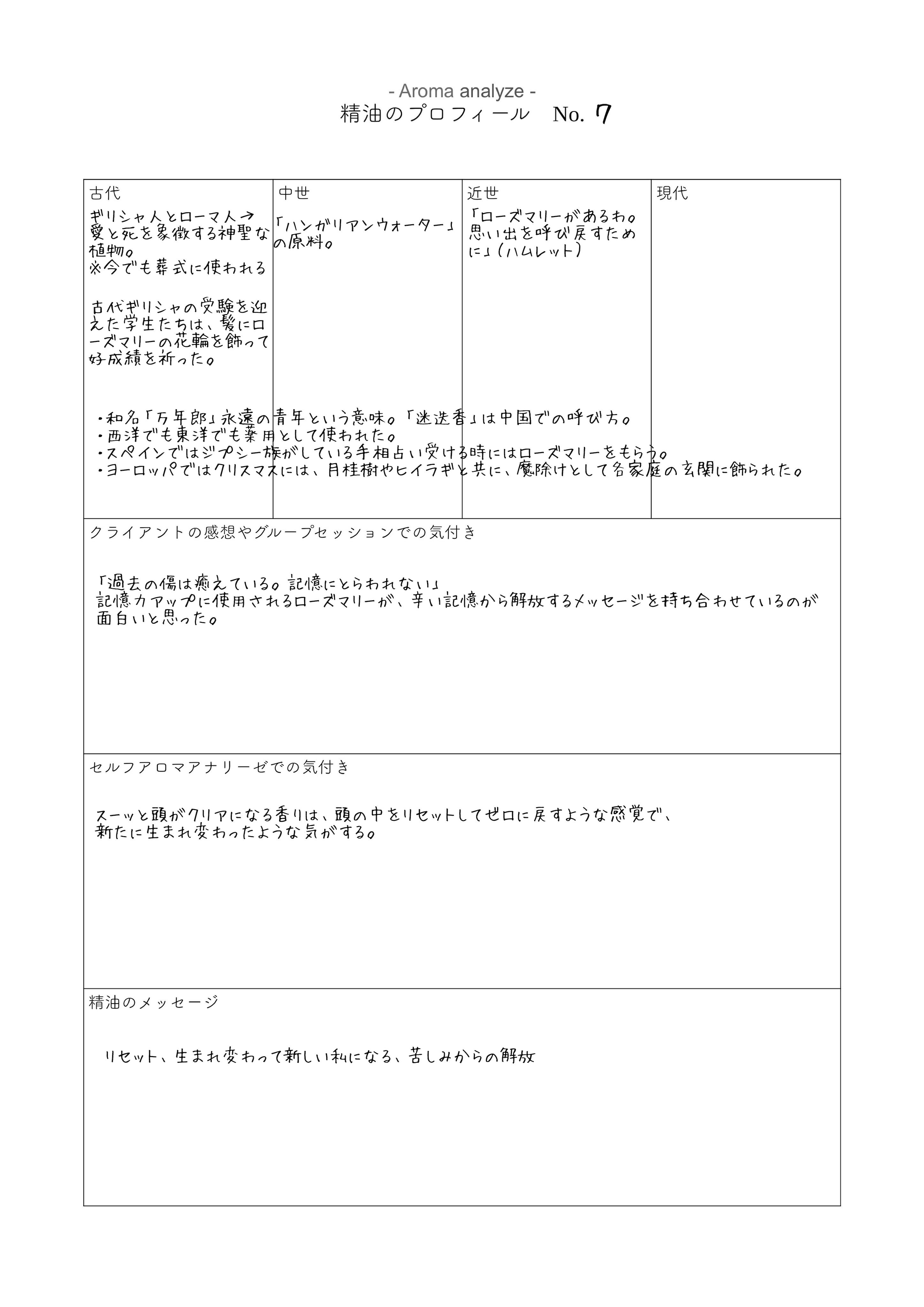 精油のプロフィール記入例2