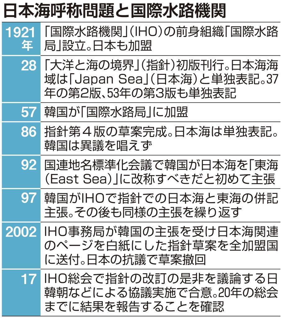 clm1901300003-p1_【主張】日本海呼称 変える必要も理由もない
