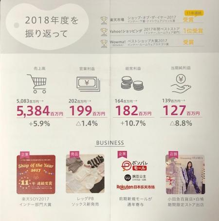 白鳩_2018②
