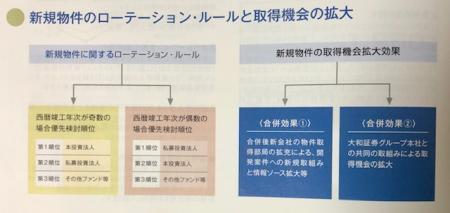 日本賃貸住宅投資法人_2018⑥