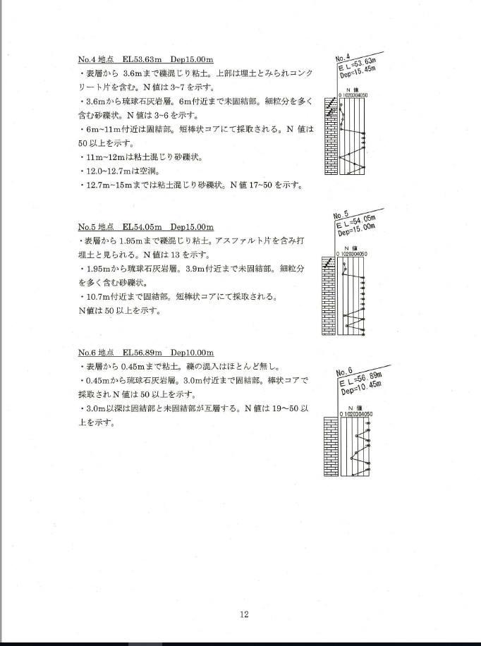 千代田ボーリング調査105