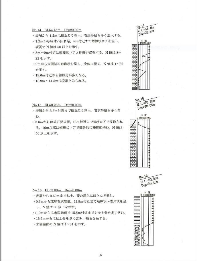 千代田ボーリング調査108