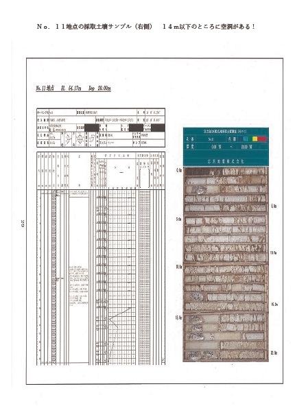 23 開示データ③土壌