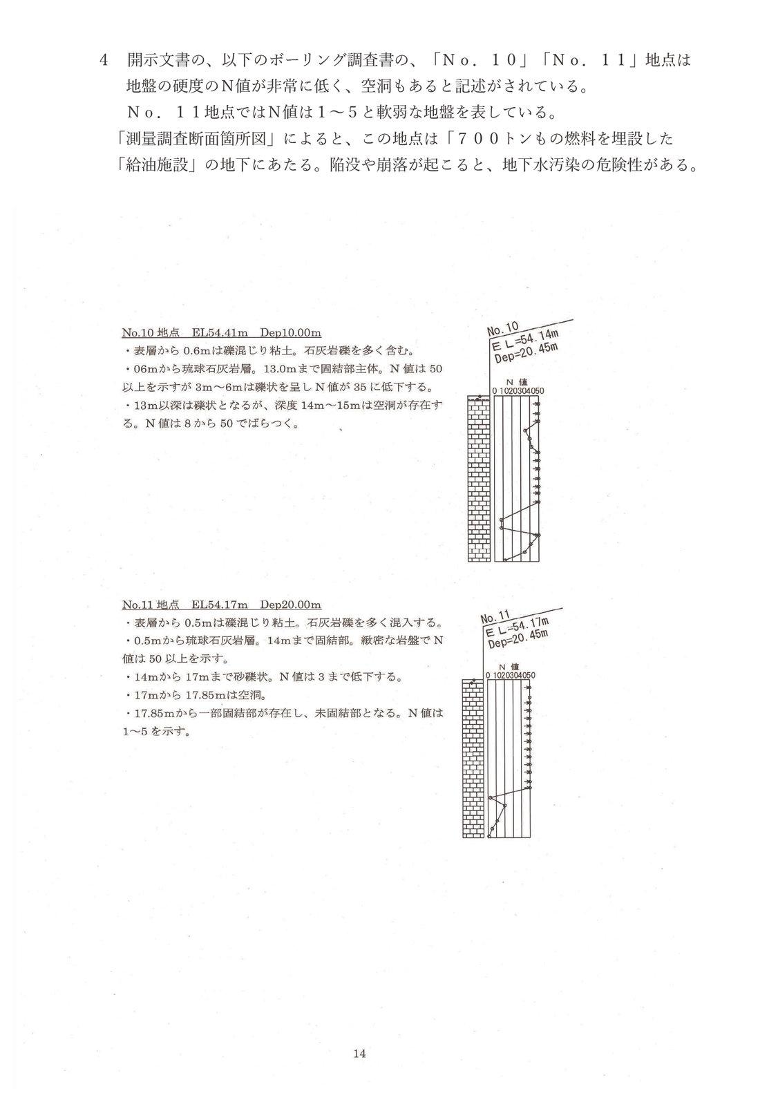 24 開示データ④N値01[1]