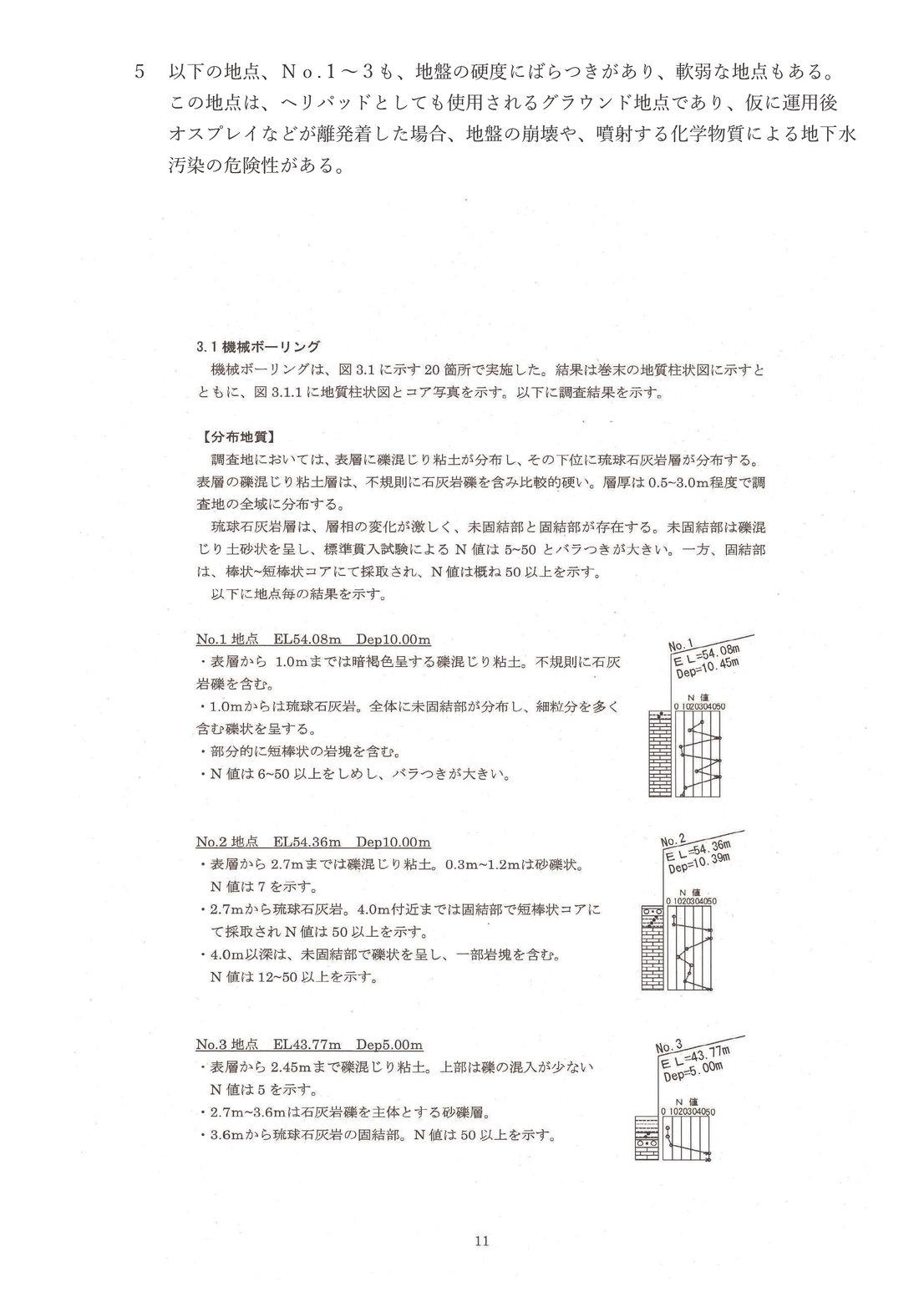 25 開示データ④N値02[1]