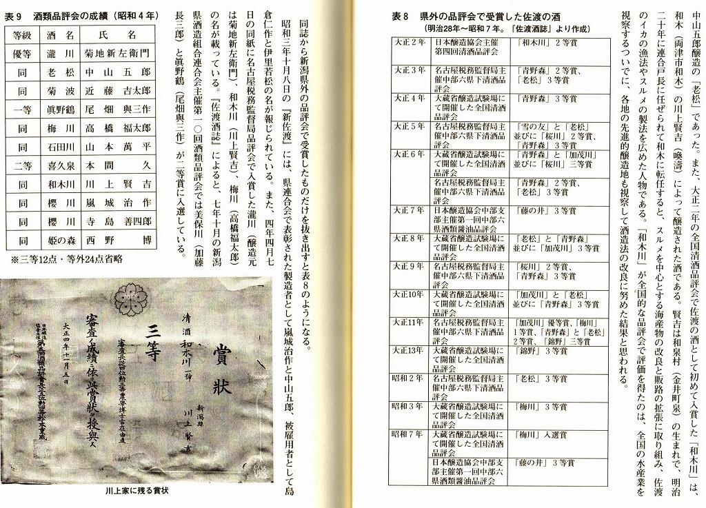 たか高橋福太郎 『佐渡酒誌』(平成14年)