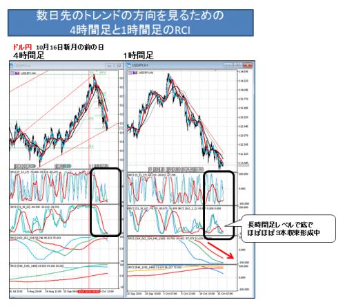 3018_1016_ ドル円_1