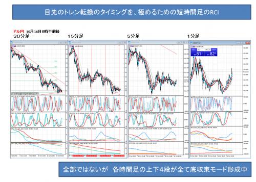 3018_1016_ ドル円_2