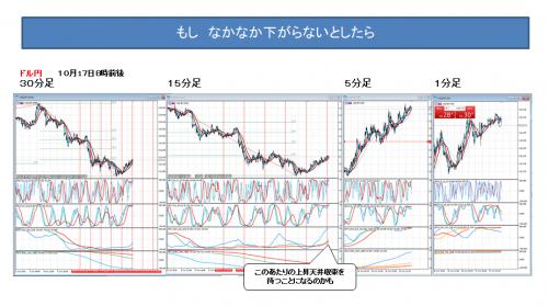 3018_1017_ ドル円_4