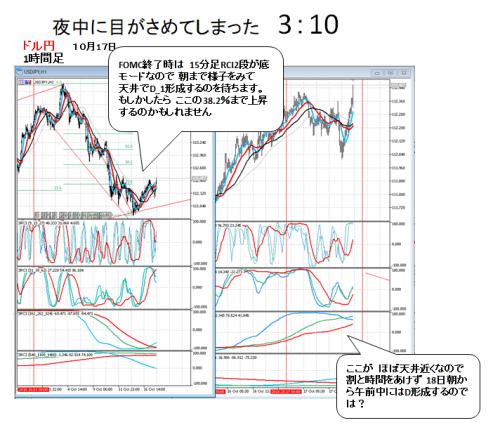 3018_1018_ ドル円_5