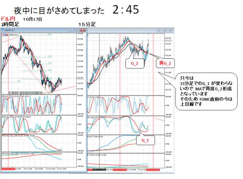 3018_1018_ ドル円_4