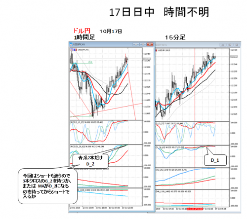 3018_1018_ ドル円_1
