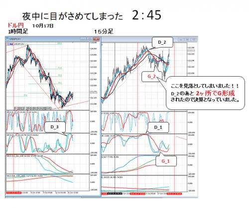 3018_1018_ ドル円_3