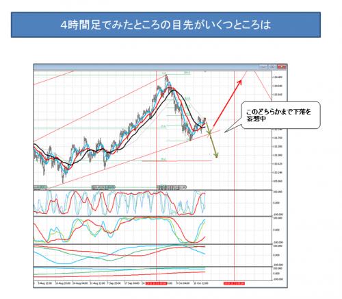 3018_1022 ドル円_7