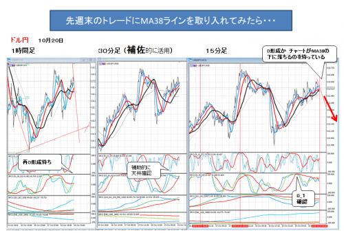 3018_1022 ドル円_6
