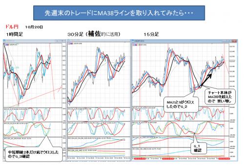 3018_1022 ドル円_4