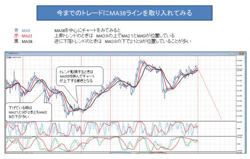 3018_1022 ドル円_2