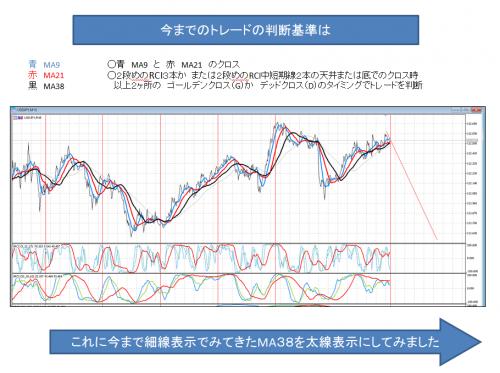 3018_1022 ドル円_1
