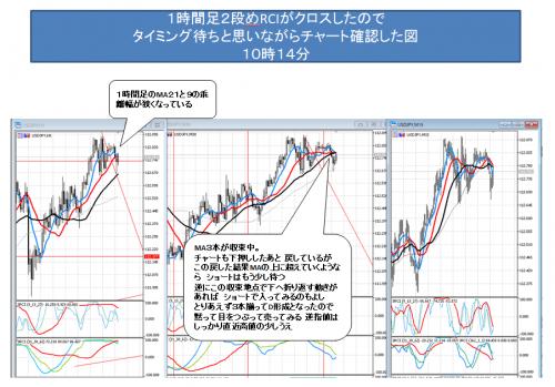 3018_1023 ドル円_6