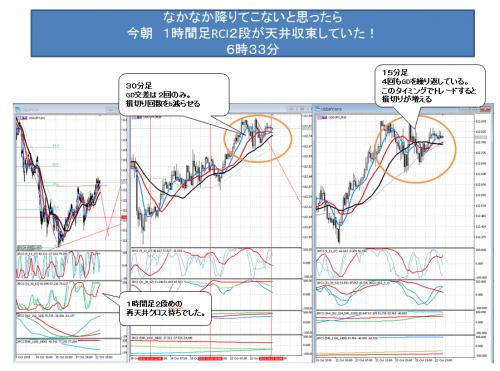 3018_1023 ドル円_5