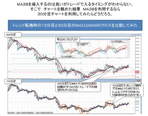 3018_1023 ドル円_1