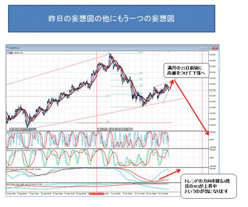 3018_1023 ドル円_8