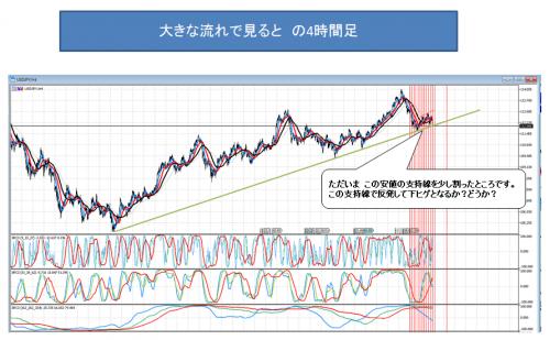 3018_1025 ドル円_7