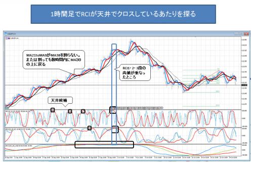 3018_1025 ドル円_2