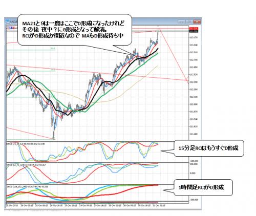 3018_1031_ ドル円_2