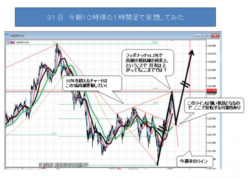 3018_1031_ ドル円_1