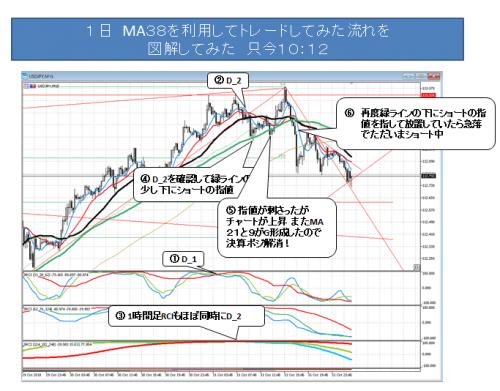 3018_1101_ ドル円_1