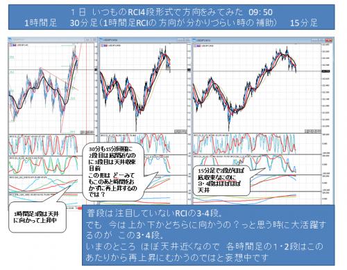 3018_1101_ ドル円_2