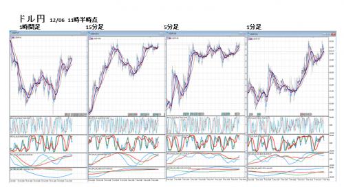 3018_1106_ ドル円_3