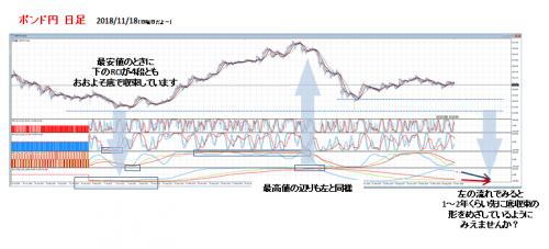 2018_1118_ポンド円_1