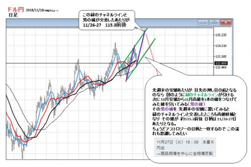 2018_1118_ドル円_3