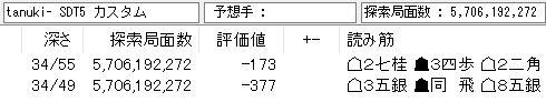 第68期王将戦第3局tanuki封じ手候補手