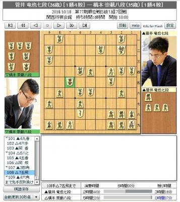 菅井七段、異例の反則負け 駒を飛び越え角動かす