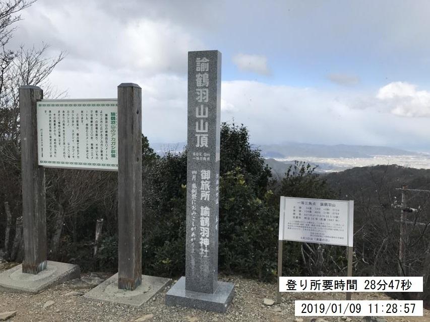 2019年1月9日 駆け足登山