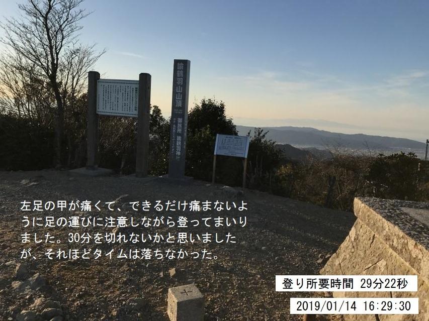 2019年1月14日駆け足登山