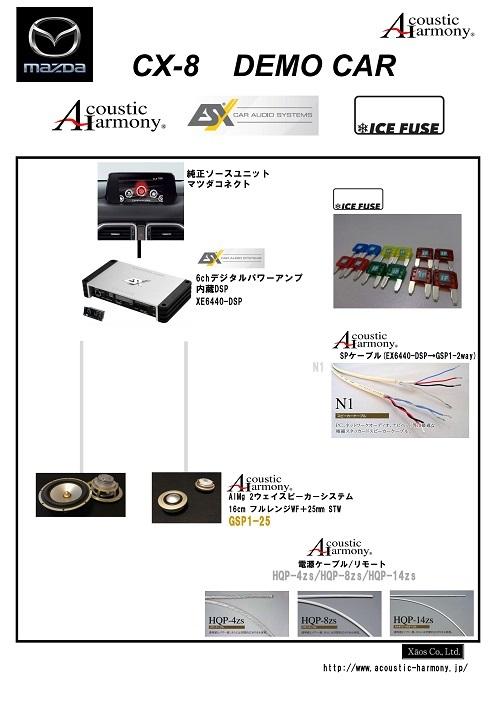 AHデモカーシステム図(マツダ CX-8)