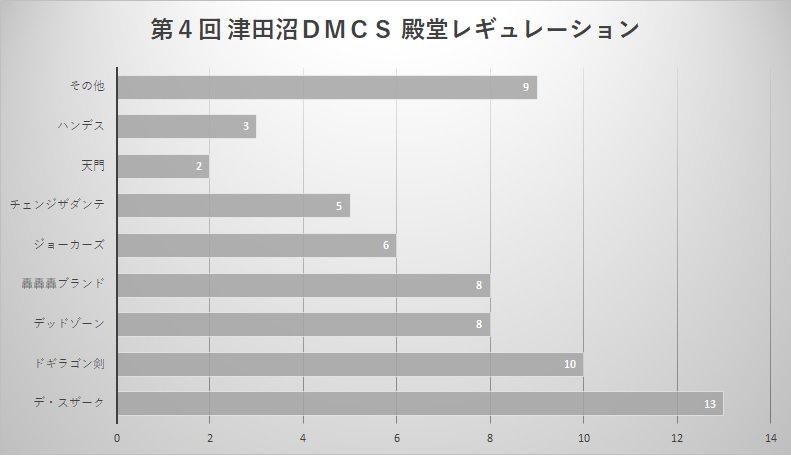 dm-tudanumacs-20181013-deck5.jpg