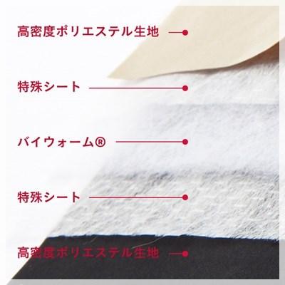 TVCM放送中!40.50代のファッションサイト、薄く軽くて暖かい【DoCLASSE(ドゥクラッセ)マジカルサーモフードコート】口コミ。