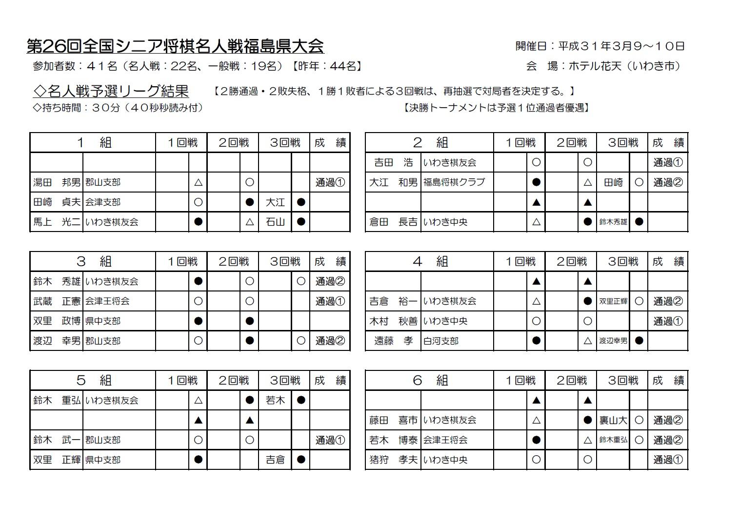 meijin_yosen1_20190310.jpg
