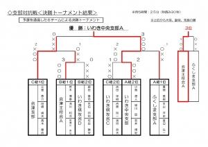 sibutaikou_kessyo_20190217.jpg