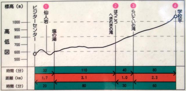 八方ヶ原自然歩道13