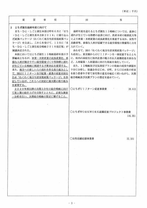栃木県議会<民主市民クラブ>2019年度 政策推進・予算化要望 知事回答03