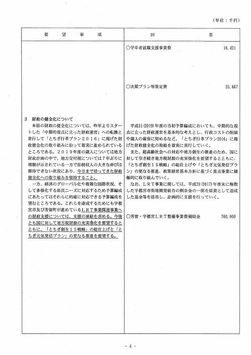 栃木県議会<民主市民クラブ>2019年度 政策推進・予算化要望 知事回答04
