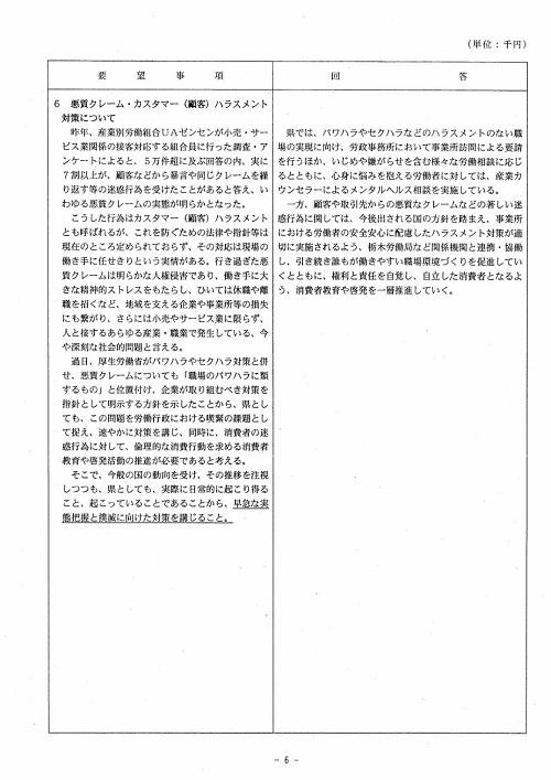 栃木県議会<民主市民クラブ>2019年度 政策推進・予算化要望 知事回答06