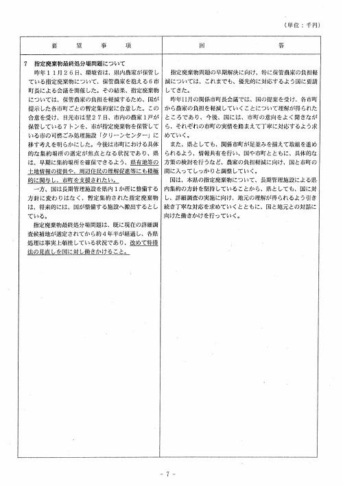 栃木県議会<民主市民クラブ>2019年度 政策推進・予算化要望 知事回答07